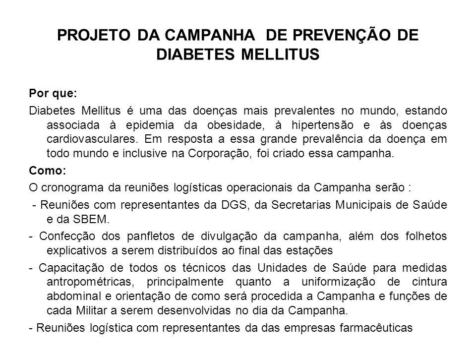 PROJETO DA CAMPANHA DE PREVENÇÃO DE DIABETES MELLITUS Por que: Diabetes Mellitus é uma das doenças mais prevalentes no mundo, estando associada à epid