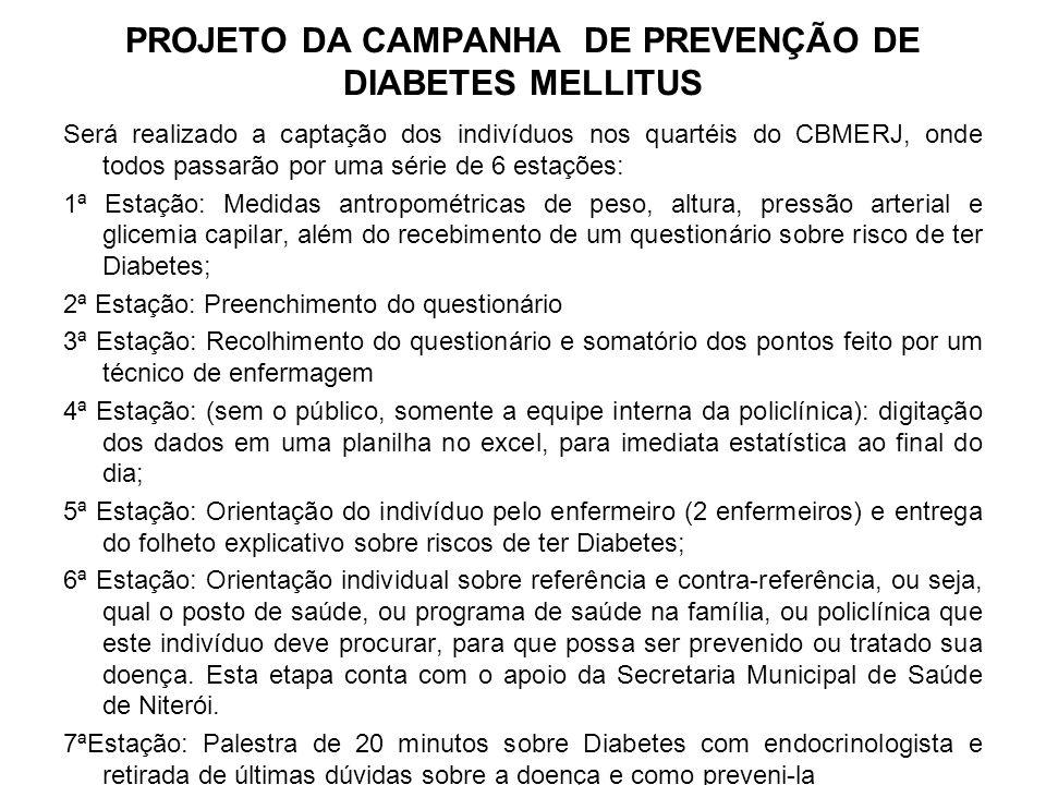 PROJETO DA CAMPANHA DE PREVENÇÃO DE DIABETES MELLITUS Será realizado a captação dos indivíduos nos quartéis do CBMERJ, onde todos passarão por uma sér
