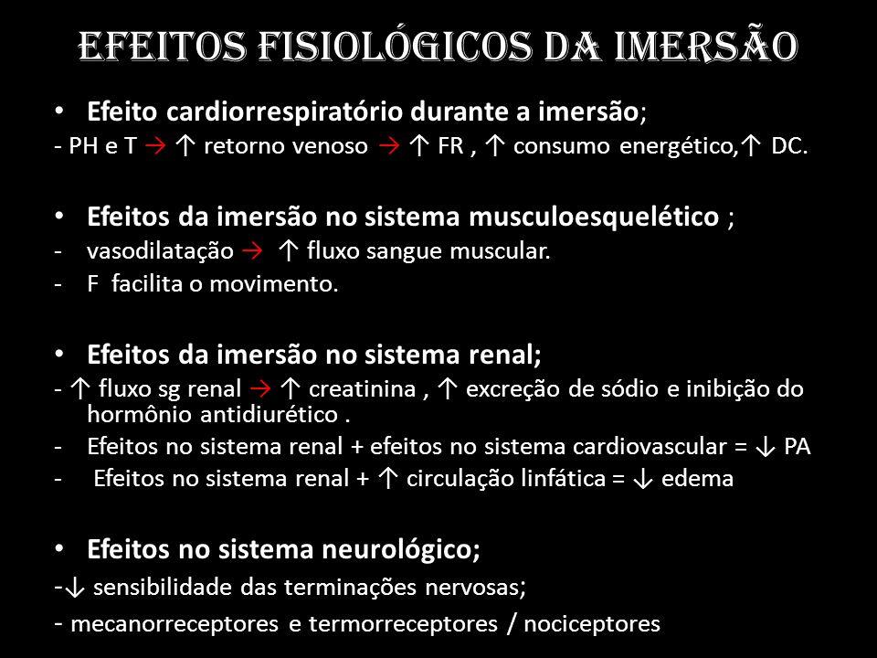 Efeitos fisiológicos da Imersão Efeito cardiorrespiratório durante a imersão; - PH e T → ↑ retorno venoso → ↑ FR, ↑ consumo energético,↑ DC. Efeitos d
