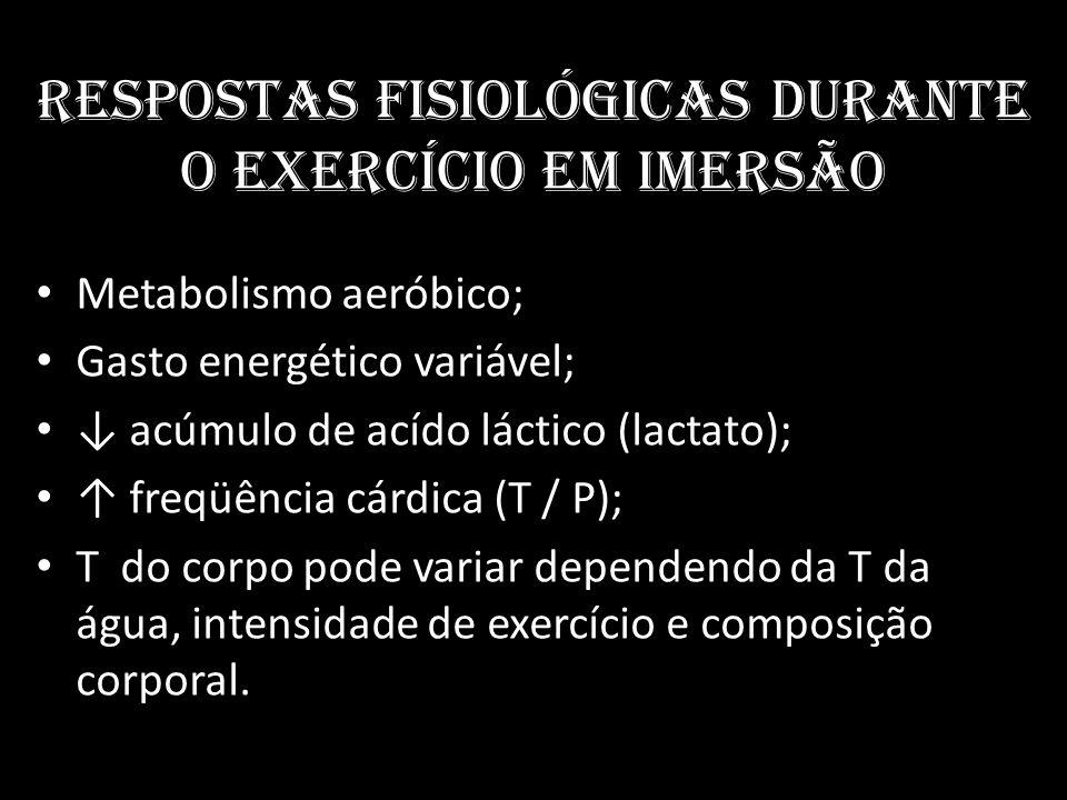 Respostas fisiológicas durante o exercício em imersão Metabolismo aeróbico; Gasto energético variável; ↓ acúmulo de acído láctico (lactato); ↑ freqüên