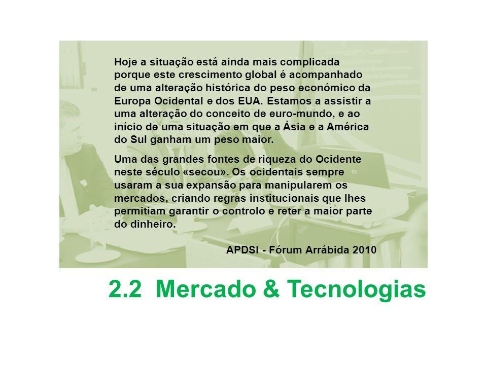 2.2 Mercado & Tecnologias Hoje a situação está ainda mais complicada porque este crescimento global é acompanhado de uma alteração histórica do peso e