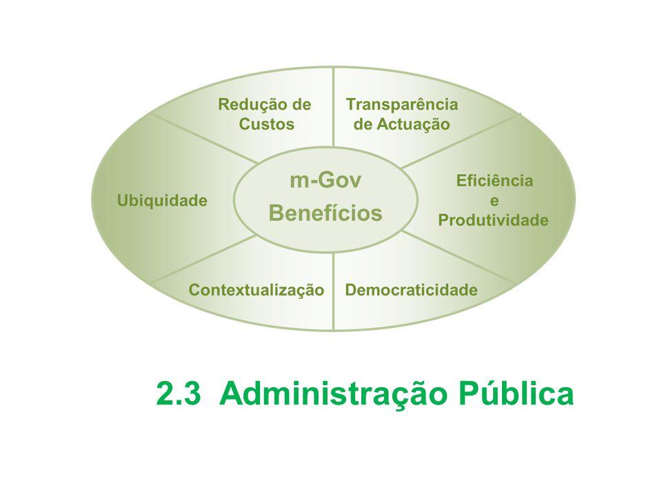 2.3 Administração Pública