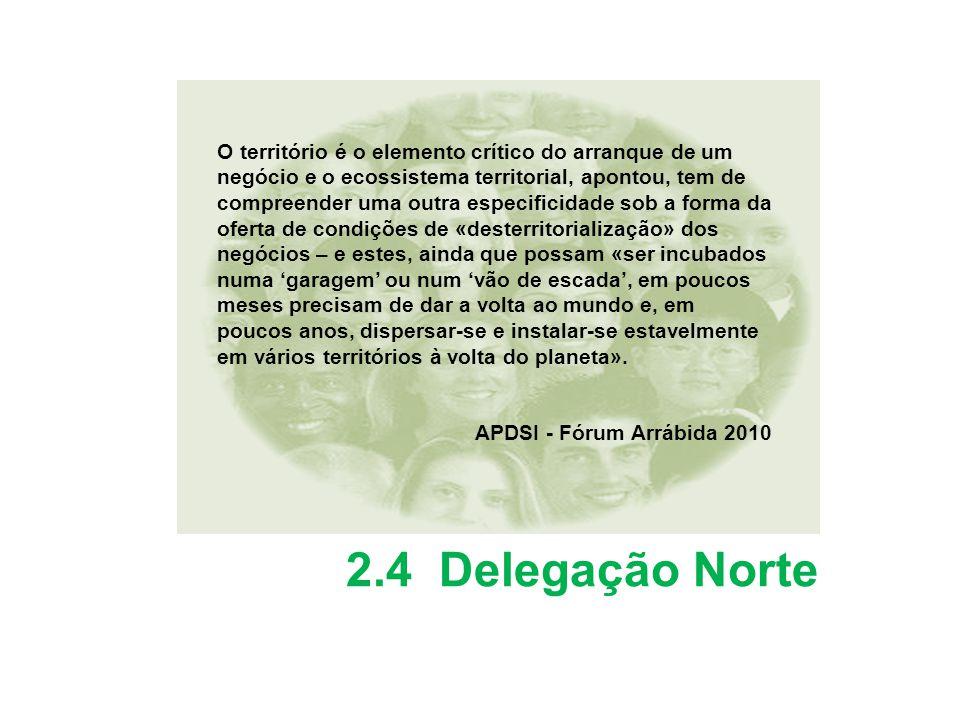 2.4 Delegação Norte O território é o elemento crítico do arranque de um negócio e o ecossistema territorial, apontou, tem de compreender uma outra esp