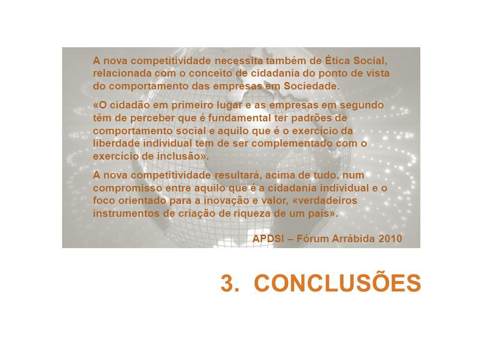 3. CONCLUSÕES A nova competitividade necessita também de Ética Social, relacionada com o conceito de cidadania do ponto de vista do comportamento das