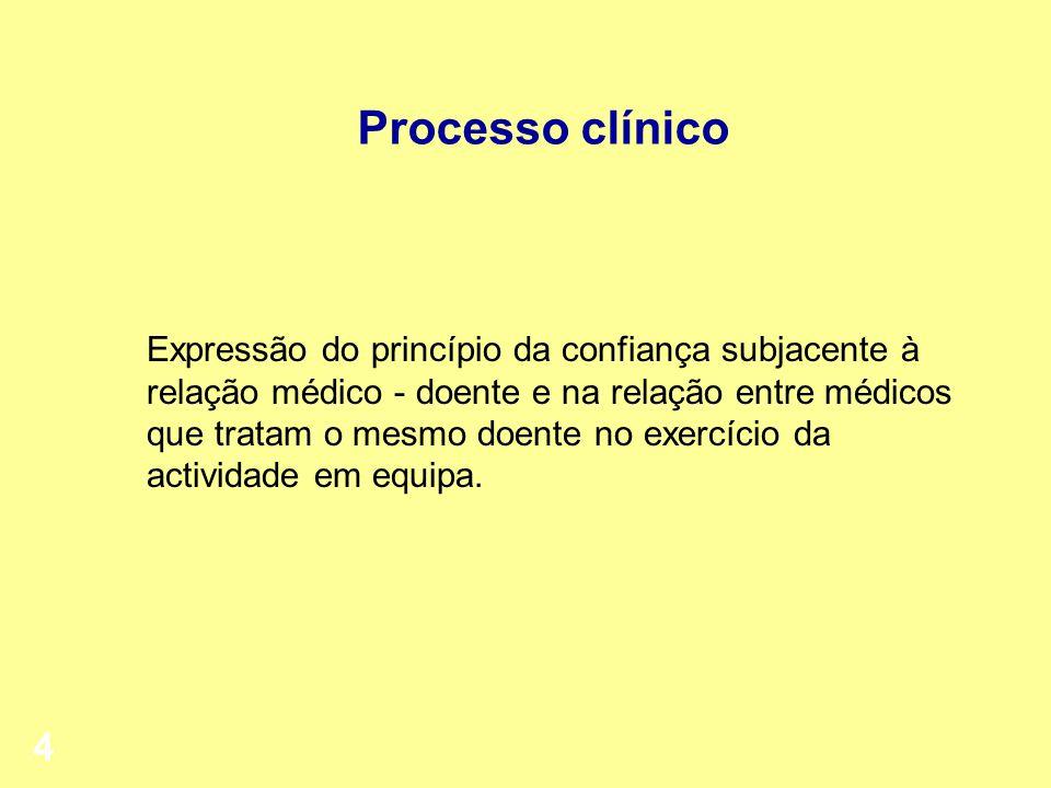 Processo clínico Expressão do princípio da confiança subjacente à relação médico - doente e na relação entre médicos que tratam o mesmo doente no exer