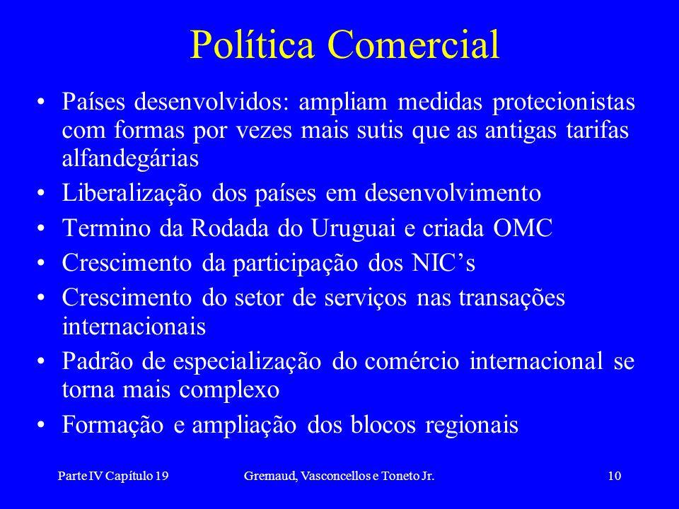 Parte IV Capítulo 19Gremaud, Vasconcellos e Toneto Jr.10 Política Comercial Países desenvolvidos: ampliam medidas protecionistas com formas por vezes