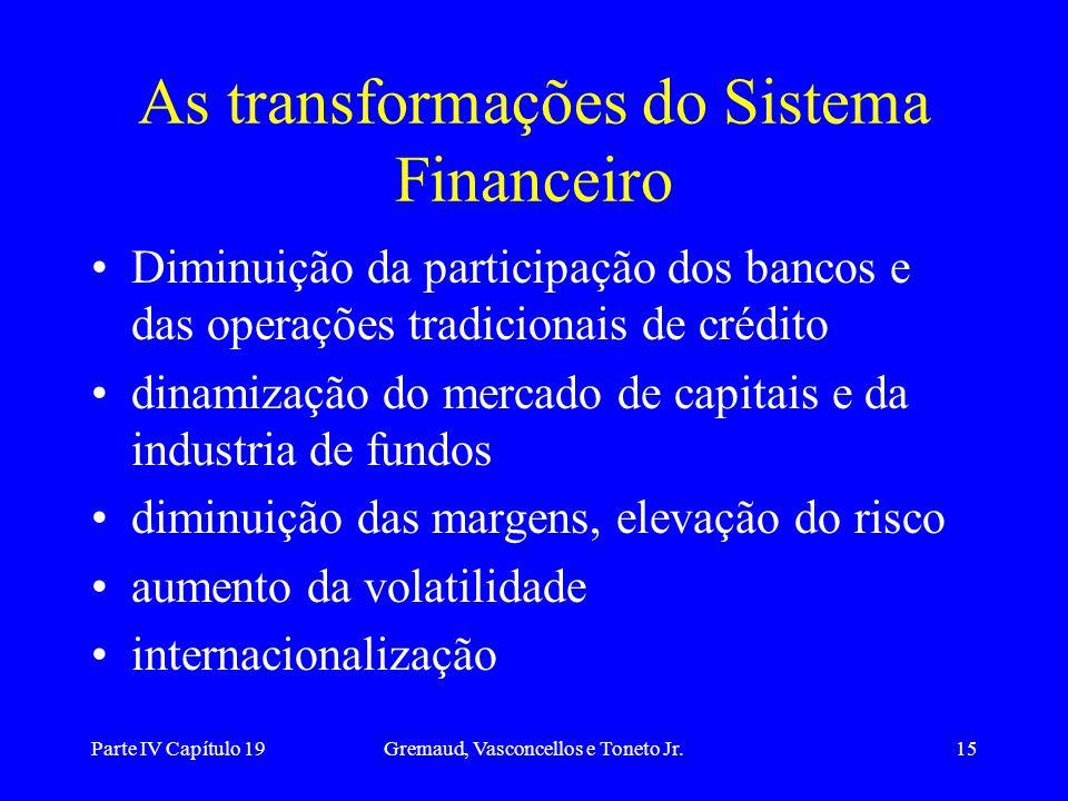 Parte IV Capítulo 19Gremaud, Vasconcellos e Toneto Jr.15 As transformações do Sistema Financeiro Diminuição da participação dos bancos e das operações