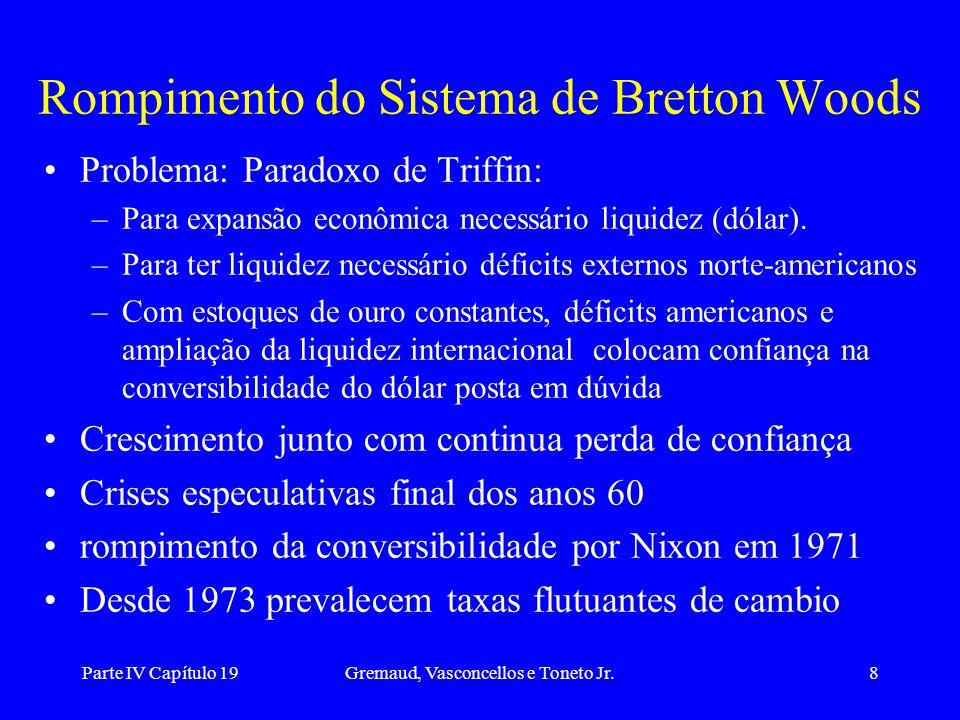 Parte IV Capítulo 19Gremaud, Vasconcellos e Toneto Jr.8 Rompimento do Sistema de Bretton Woods Problema: Paradoxo de Triffin: –Para expansão econômica