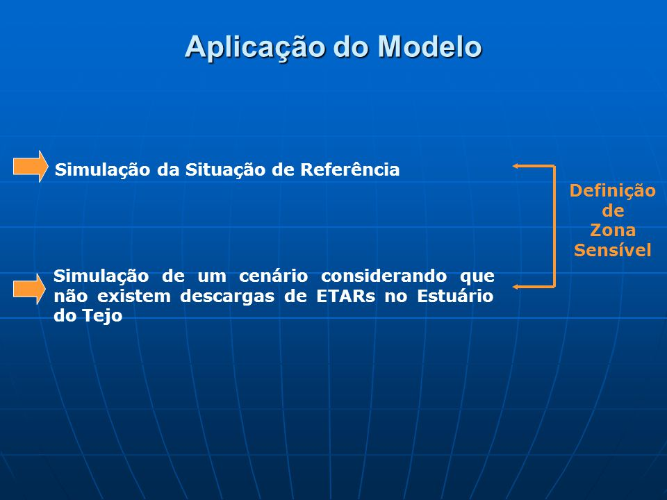 Aplicação do Modelo Simulação da Situação de Referência Simulação de um cenário considerando que não existem descargas de ETARs no Estuário do Tejo Definição de Zona Sensível
