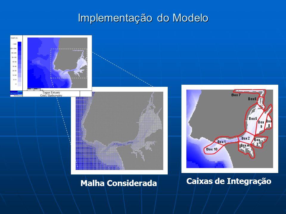 Implementação do Modelo Malha Considerada Caixas de Integração
