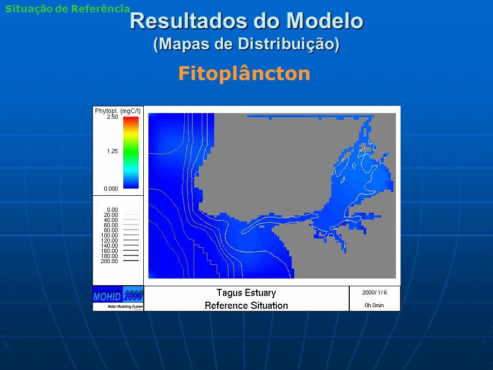 Resultados do Modelo (Mapas de Distribuição) Fitoplâncton Situação de Referência