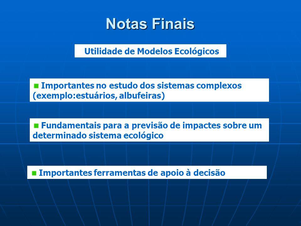 Notas Finais Importantes no estudo dos sistemas complexos (exemplo:estuários, albufeiras) Fundamentais para a previsão de impactes sobre um determinado sistema ecológico Importantes ferramentas de apoio à decisão Utilidade de Modelos Ecológicos