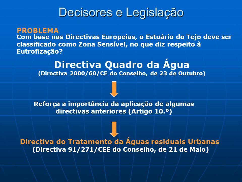 Decisores e Legislação Directiva Quadro da Água (Directiva 2000/60/CE do Conselho, de 23 de Outubro) Reforça a importância da aplicação de algumas directivas anteriores (Artigo 10.º) Directiva do Tratamento da Águas residuais Urbanas (Directiva 91/271/CEE do Conselho, de 21 de Maio) PROBLEMA Com base nas Directivas Europeias, o Estuário do Tejo deve ser classificado como Zona Sensível, no que diz respeito à Eutrofização