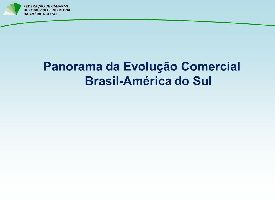 Panorama da Evolução Comercial Brasil-América do Sul