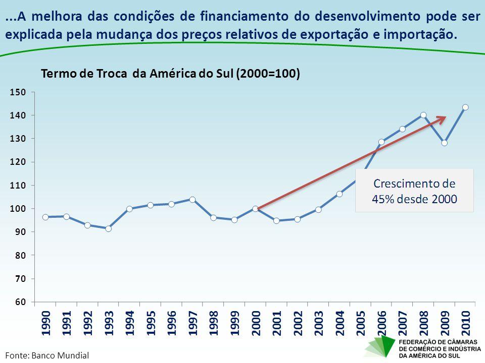 ...A melhora das condições de financiamento do desenvolvimento pode ser explicada pela mudança dos preços relativos de exportação e importação. Termo