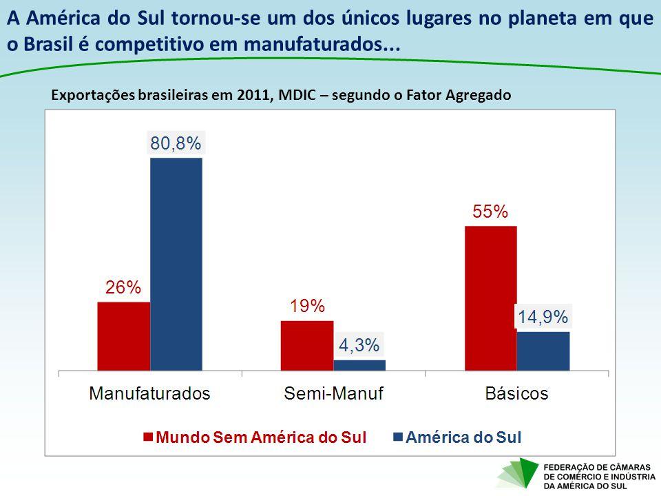 A América do Sul tornou-se um dos únicos lugares no planeta em que o Brasil é competitivo em manufaturados... Exportações brasileiras em 2011, MDIC –