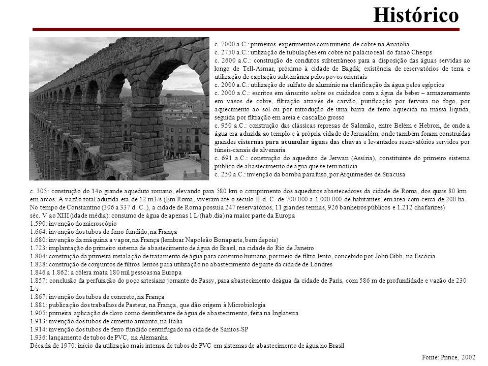 Histórico c. 7000 a.C.: primeiros experimentos com minério de cobre na Anatólia c. 2750 a.C.: utilização de tubulações em cobre no palácio real do far