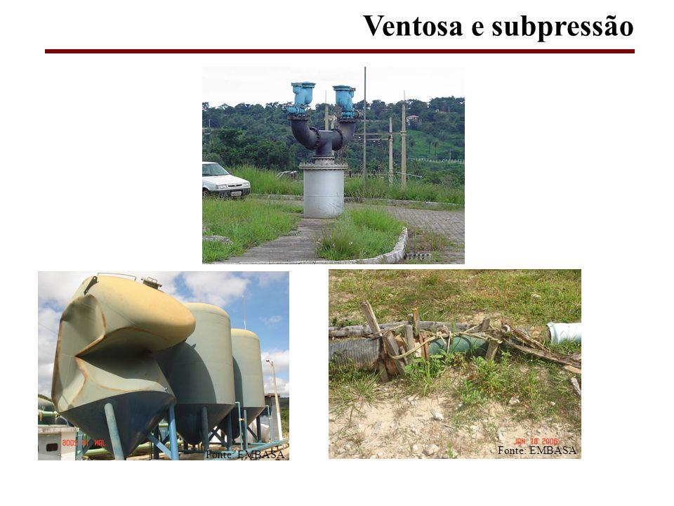 Ventosa e subpressão Fonte: EMBASA