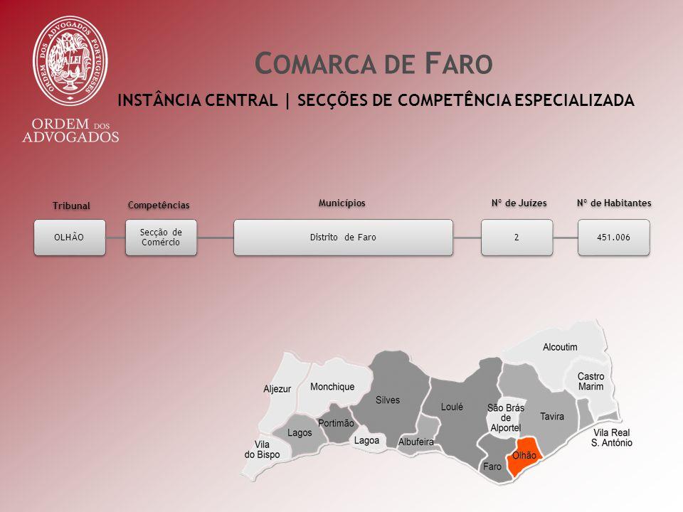 INSTÂNCIA CENTRAL | SECÇÕES DE COMPETÊNCIA ESPECIALIZADA C OMARCA DE F ARO Nº de HabitantesNº de JuízesMunicípios Competências Tribunal OLHÃO Secção de Comércio Distrito de Faro2451.006