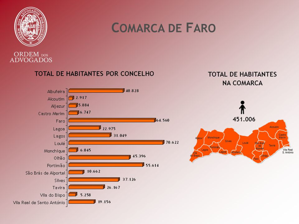 INSTÂNCIA CENTRAL COMPETÊNCIA GENÉRICA C OMARCA DE F ARO