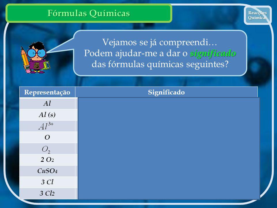 Fórmulas Químicas Reacções Químicas Reacções Químicas Vejamos se já compreendi… significado Podem ajudar-me a dar o significado das fórmulas químicas