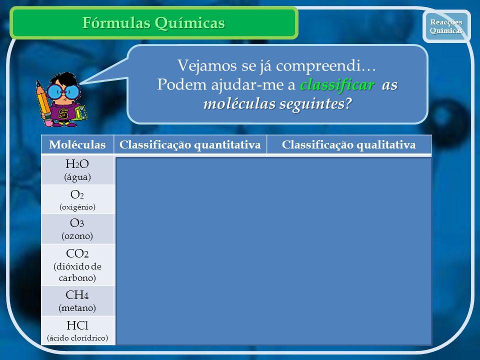 Fórmulas Químicas Reacções Químicas Reacções Químicas Vejamos se já compreendi… classificar as moléculas seguintes? Podem ajudar-me a classificar as m
