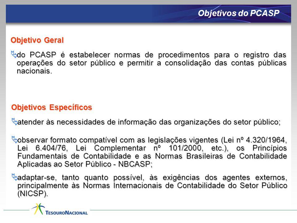 Objetivos Específicos  atender às necessidades de informação das organizações do setor público; Objetivos do PCASP Objetivo Geral  do PCASP é estabe