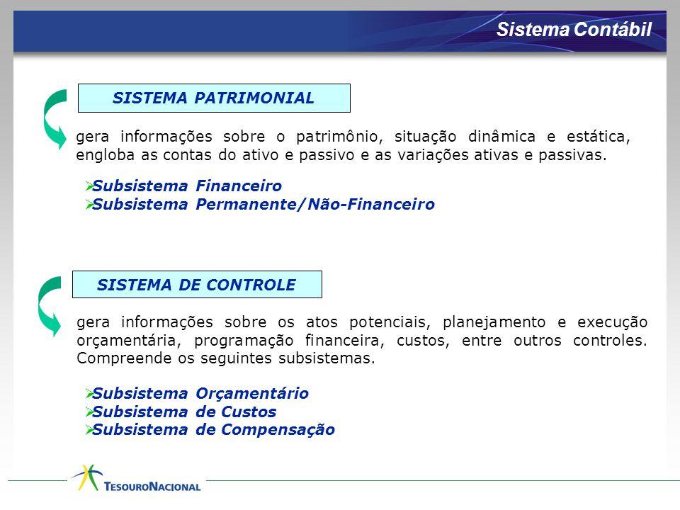 SISTEMA PATRIMONIAL SISTEMA DE CONTROLE gera informações sobre o patrimônio, situação dinâmica e estática, engloba as contas do ativo e passivo e as v
