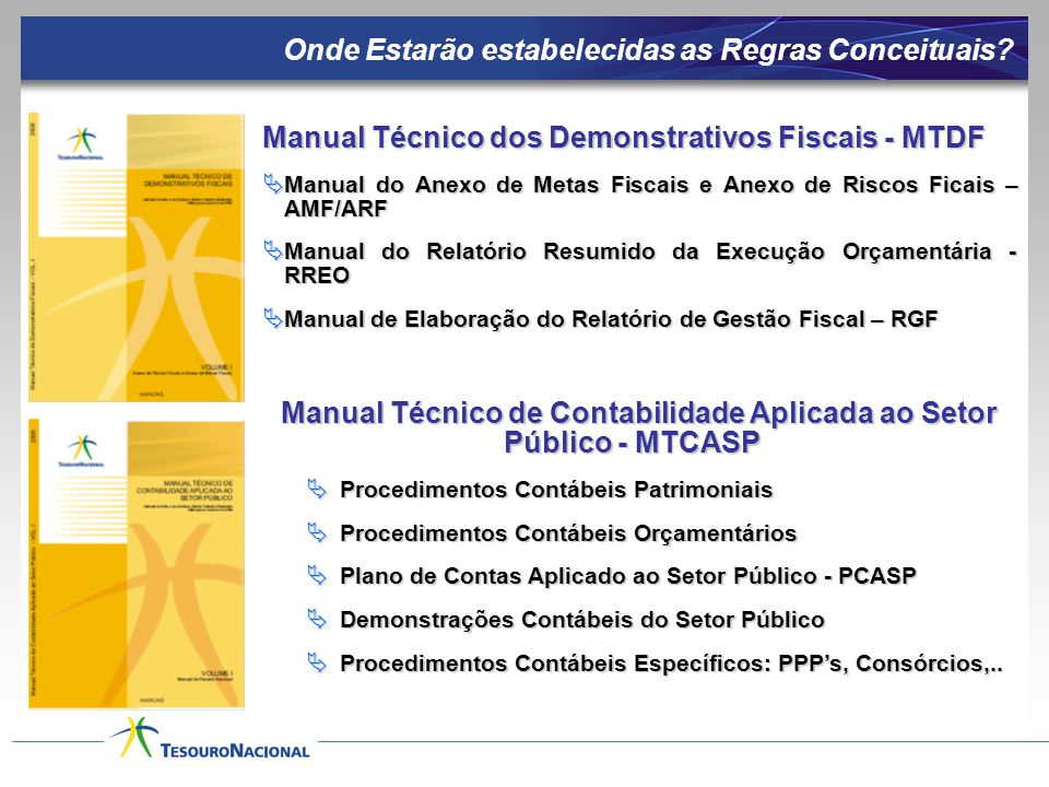 Onde Estarão estabelecidas as Regras Conceituais? Manual Técnico dos Demonstrativos Fiscais - MTDF  Manual do Anexo de Metas Fiscais e Anexo de Risco
