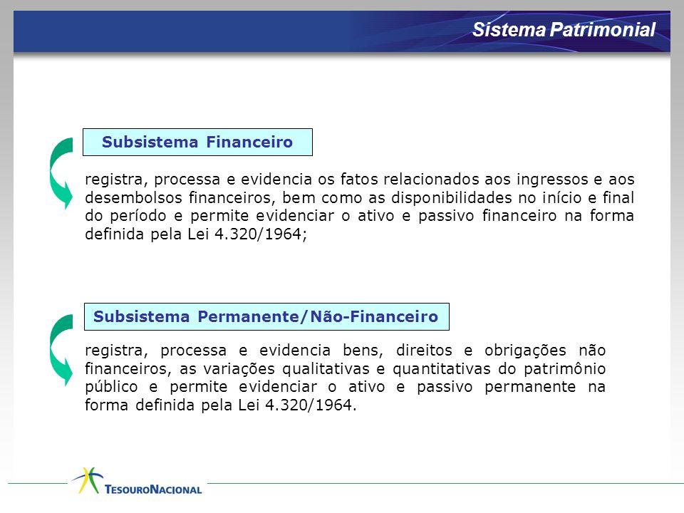 Sistema Patrimonial Subsistema Financeiro registra, processa e evidencia os fatos relacionados aos ingressos e aos desembolsos financeiros, bem como a