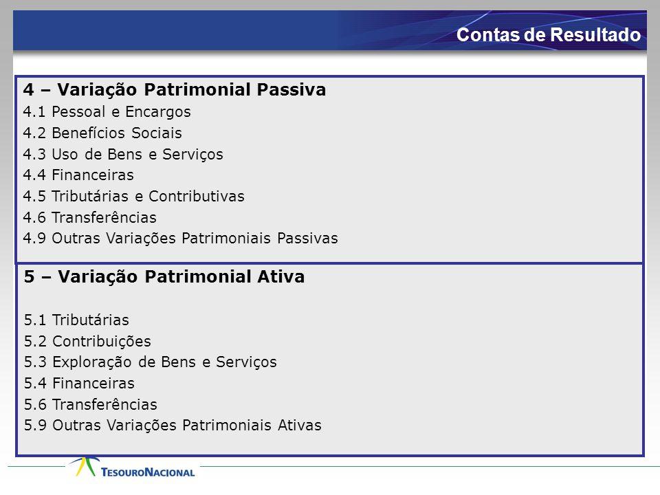 Contas de Resultado 4 – Variação Patrimonial Passiva 4.1 Pessoal e Encargos 4.2 Benefícios Sociais 4.3 Uso de Bens e Serviços 4.4 Financeiras 4.5 Trib