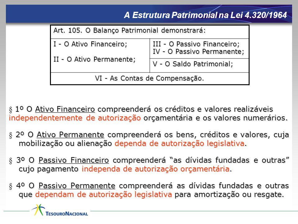 A Estrutura Patrimonial na Lei 4.320/1964 § 1º O Ativo Financeiro compreenderá os créditos e valores realizáveis independentemente de autorização orça
