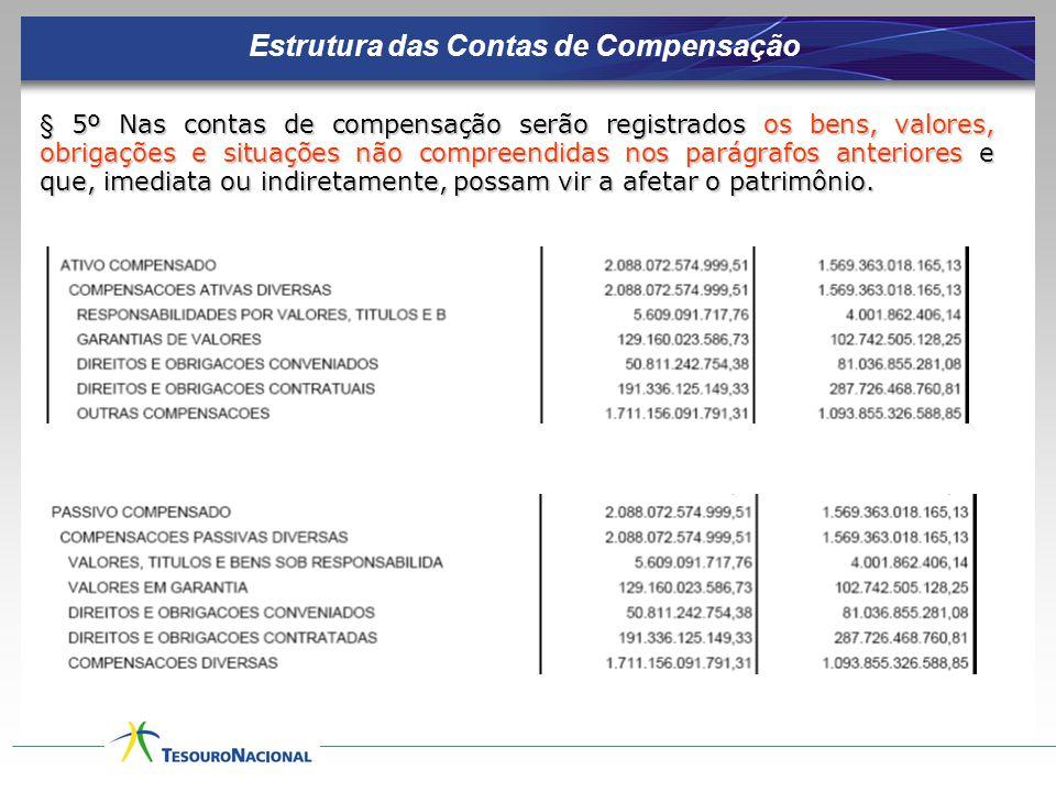 Estrutura das Contas de Compensação § 5º Nas contas de compensação serão registrados os bens, valores, obrigações e situações não compreendidas nos pa