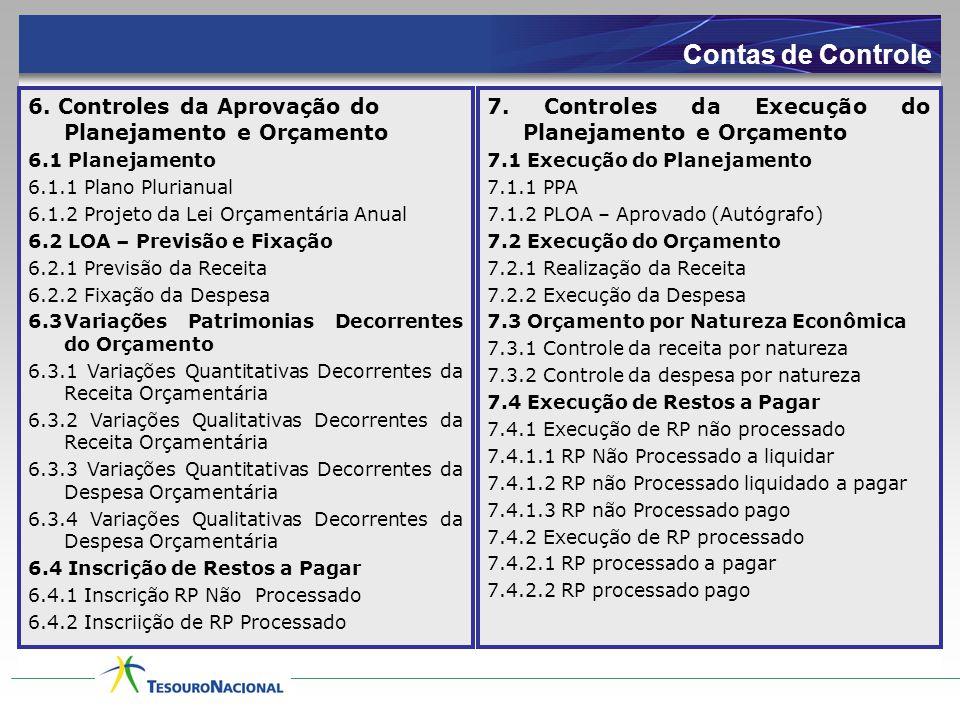 Contas de Controle 6. Controles da Aprovação do Planejamento e Orçamento 6.1 Planejamento 6.1.1 Plano Plurianual 6.1.2 Projeto da Lei Orçamentária Anu