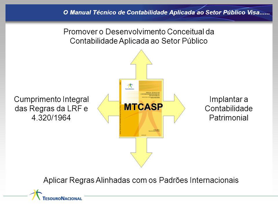 Diretrizes do GT de Procedimentos Contábeis para o PCASP  Geração de informações capazes de contemplar as necessidades dos usuários da informação contábil.