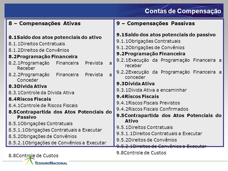 Contas de Compensação 8 – Compensações Ativas 8.1Saldo dos atos potenciais do ativo 8.1.1Direitos Contratuais 8.1.2Direitos de Convênios 8.2Programaçã