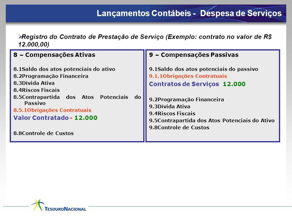 Lançamentos Contábeis - Despesa de Serviços  Registro do Contrato de Prestação de Serviço (Exemplo: contrato no valor de R$ 12.000,00) 8 – Compensaçõ