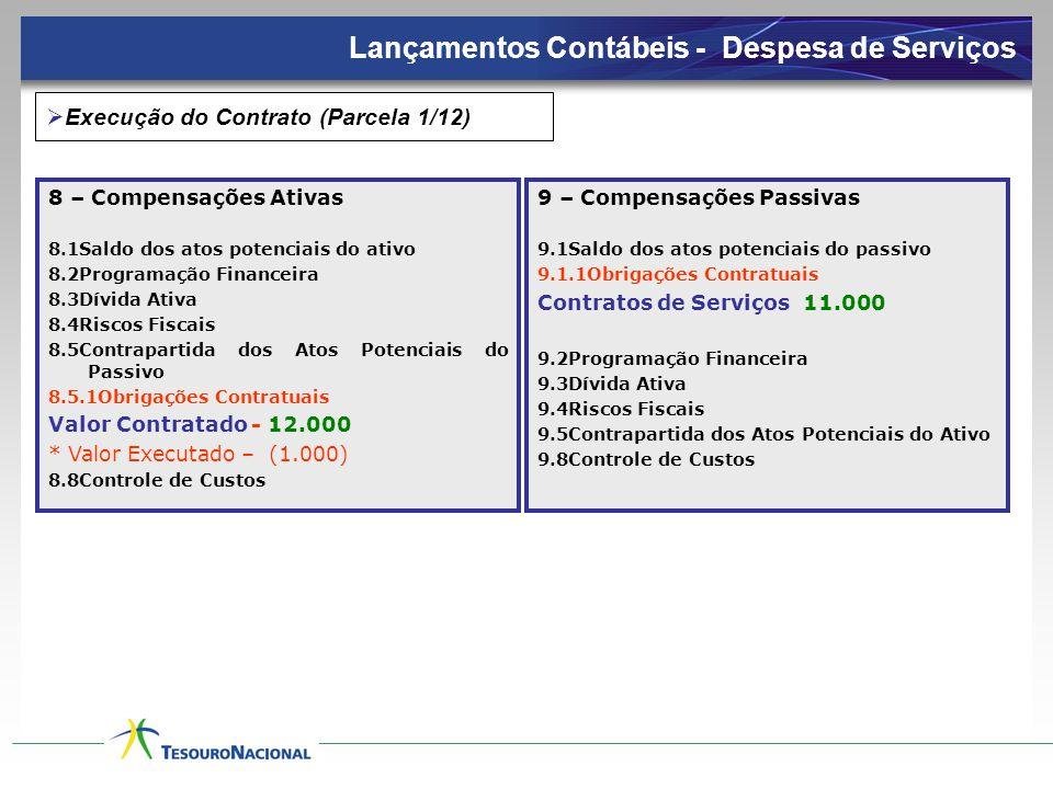 Lançamentos Contábeis - Despesa de Serviços 8 – Compensações Ativas 8.1Saldo dos atos potenciais do ativo 8.2Programação Financeira 8.3Dívida Ativa 8.
