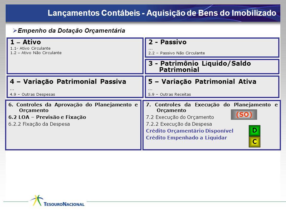 1 – Ativo 1.1- Ativo Circulante 1.2 – Ativo Não Circulante 2 - Passivo... 2.2 – Passivo Não Circulante 4 – Variação Patrimonial Passiva... 4.9 – Outra