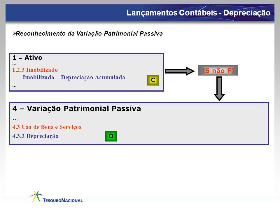 Lançamentos Contábeis - Depreciação  Reconhecimento da Variação Patrimonial Passiva 1 – Ativo... 1.2.3 Imobilizado Imobilizado – Depreciação Acumulad