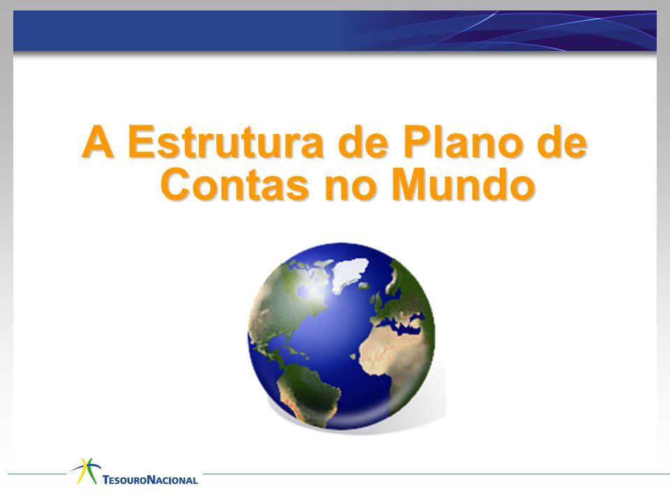 1 – Ativo 1.1 Ativo Circulante 1.1.1 Disponível Disponibilidade/Banco...