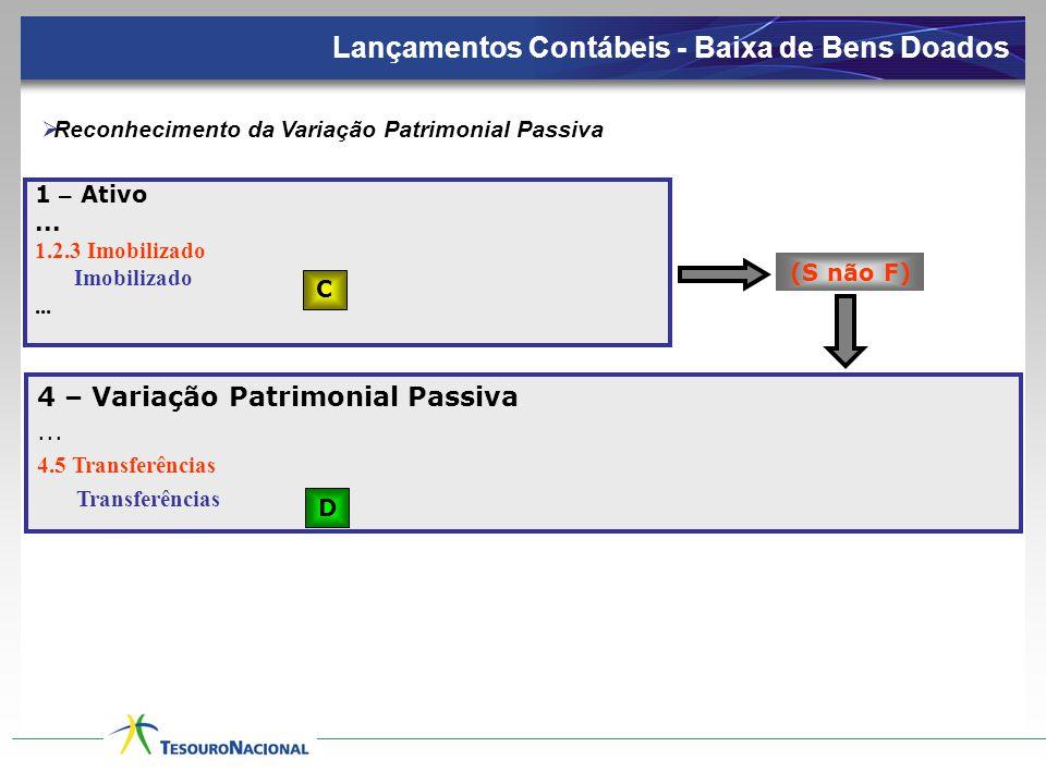 4 – Variação Patrimonial Passiva... 4.5 Transferências Transferências 1 – Ativo... 1.2.3 Imobilizado Imobilizado... C (S não F) Lançamentos Contábeis