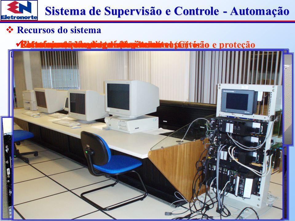 Sistema de Supervisão e Controle - Automação Relatório de eventos disponíveis no escritório Posto operacional de emergência Software em linguagem de a