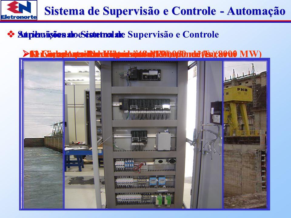 Sistema de Supervisão e Controle - Automação  23 Geradores Principais e seus componentes (8000 MW)  02 Geradores Auxiliares (40 MW)  23 Comportas d
