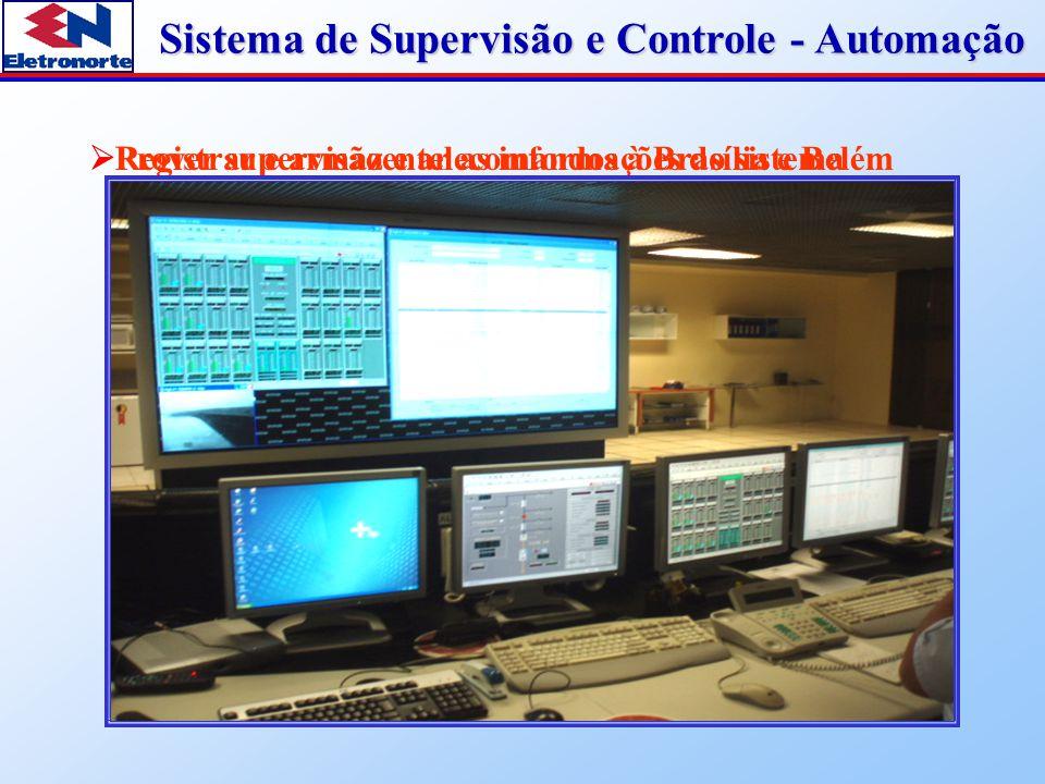 Sistema de Supervisão e Controle - Automação  Registrar e armazenar as informações do sistema  Prover supervisão e telecomandos à Brasília e Belém
