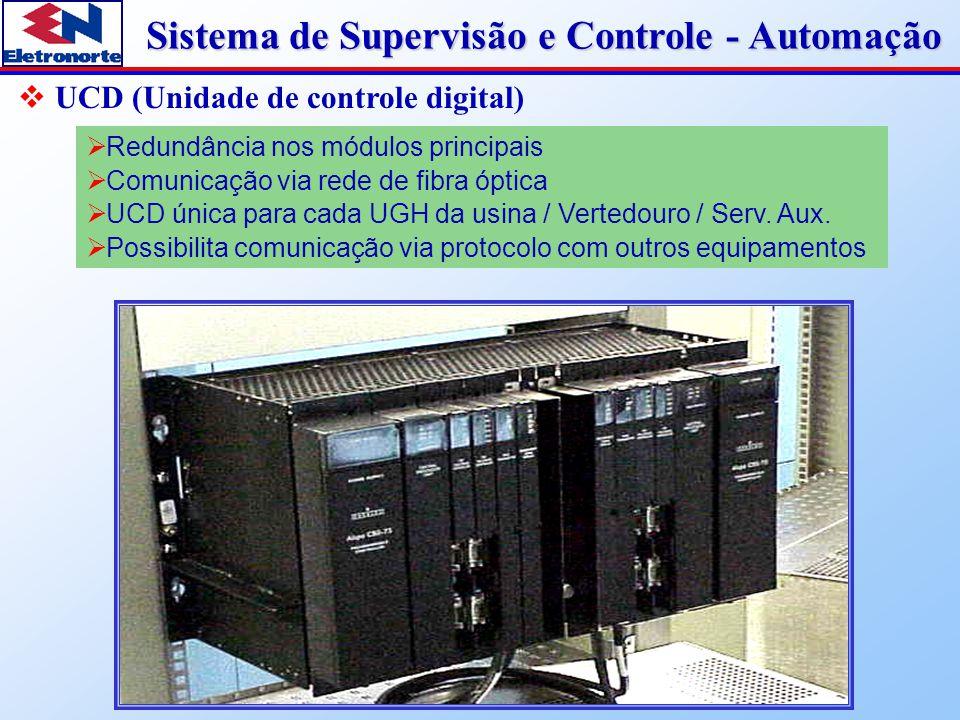 Sistema de Supervisão e Controle - Automação  UCD (Unidade de controle digital)  Redundância nos módulos principais  Comunicação via rede de fibra