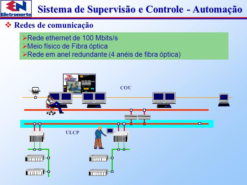 Sistema de Supervisão e Controle - Automação  Redes de comunicação COU ULCP  Rede ethernet de 100 Mbits/s  Meio físico de Fibra óptica  Rede em an