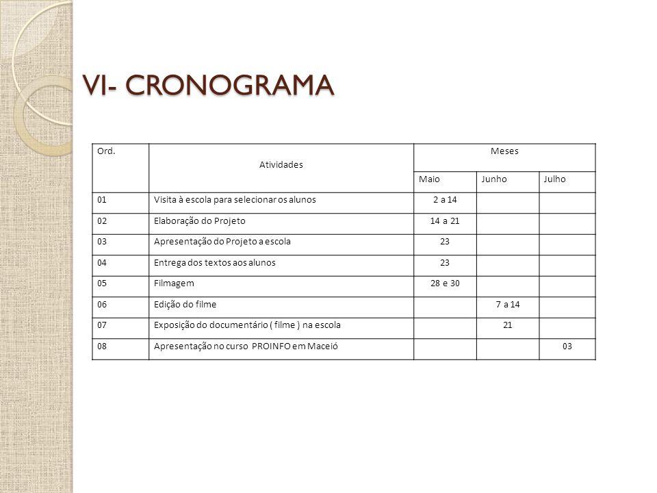 VI- CRONOGRAMA VI- CRONOGRAMA Ord. Atividades Meses MaioJunhoJulho 01Visita à escola para selecionar os alunos2 a 14 02Elaboração do Projeto14 a 21 03