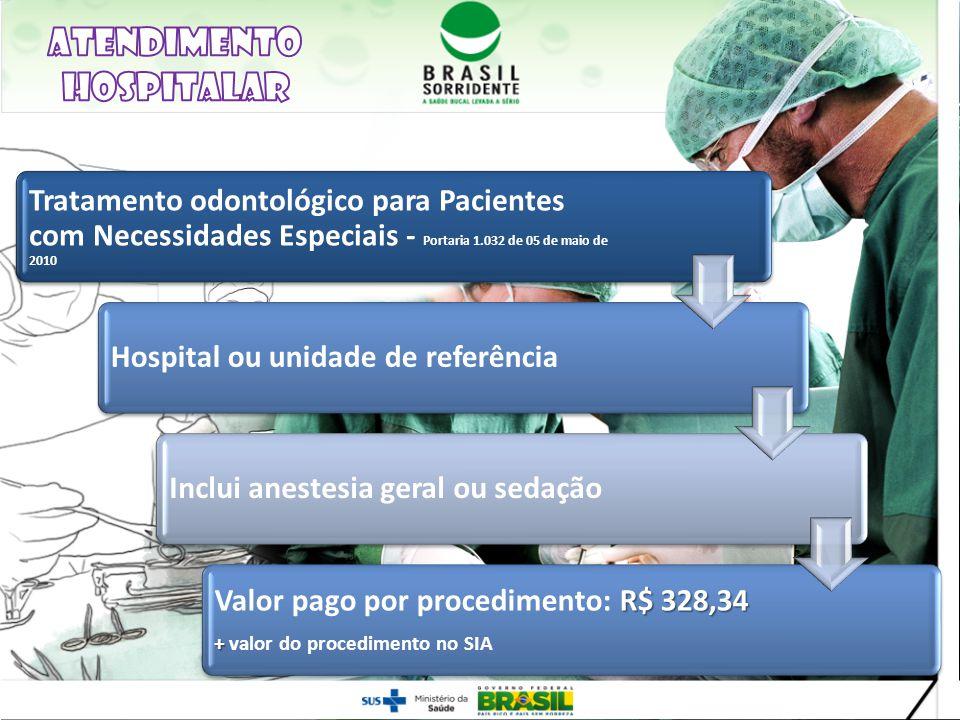 Tratamento odontológico para Pacientes com Necessidades Especiais - Portaria 1.032 de 05 de maio de 2010 Hospital ou unidade de referênciaInclui anestesia geral ou sedação R$ 328,34 Valor pago por procedimento: R$ 328,34 + + valor do procedimento no SIA