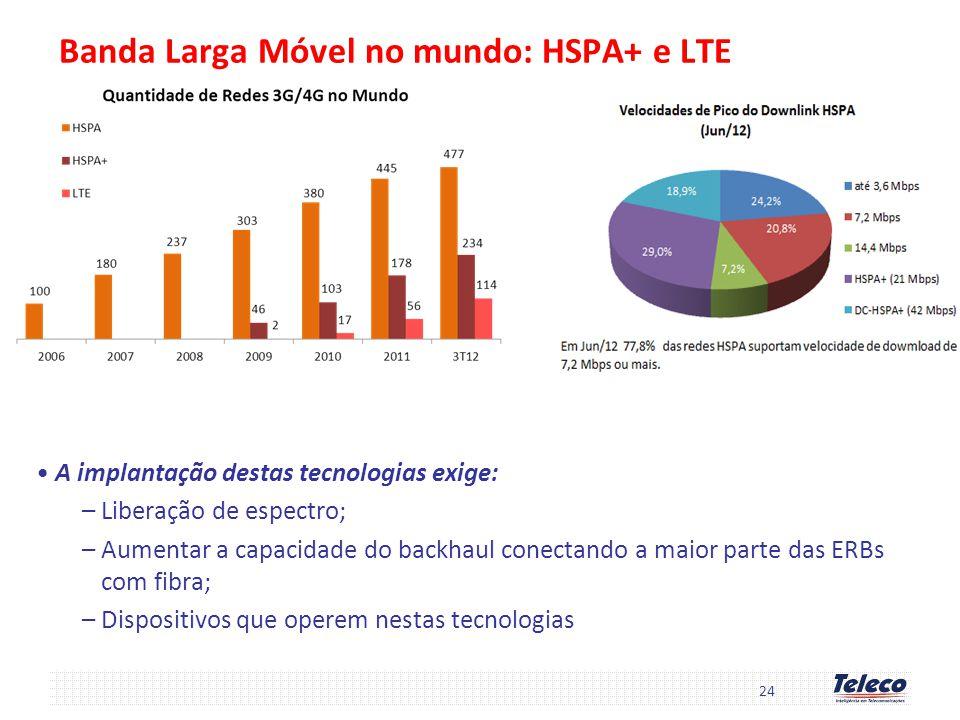 Banda Larga Móvel no mundo: HSPA+ e LTE 24 A implantação destas tecnologias exige: –Liberação de espectro; –Aumentar a capacidade do backhaul conectan